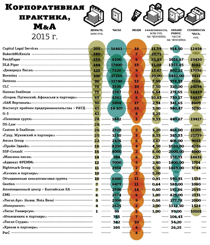 2015 часа год стоимость человека на часовой ломбард 1